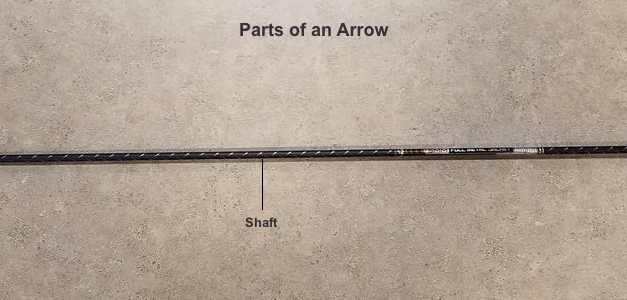 Arrows: Anatomy of an Arrow